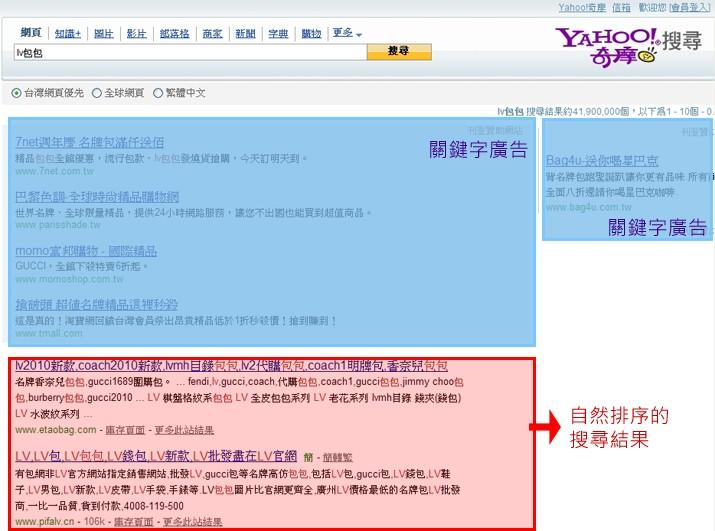 圖二:Yahoo搜尋引擎 自然排序 的搜尋結果